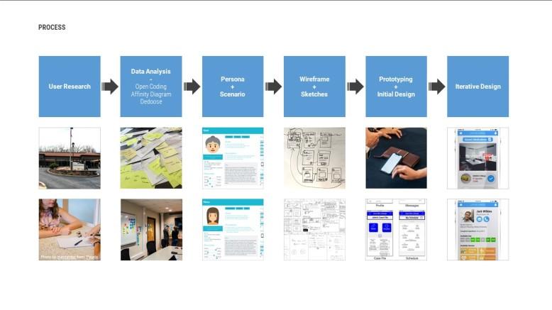 DesignWork_RespiteCare_02